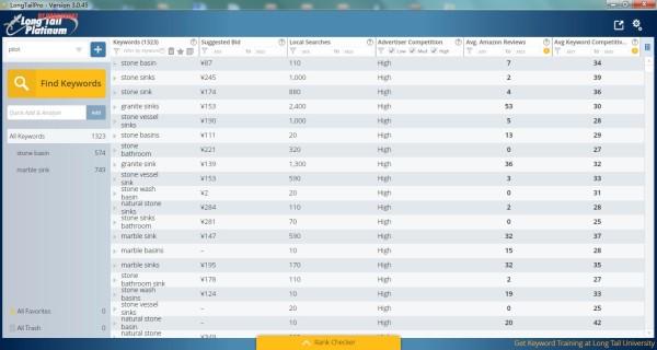 Long Tail Pro 永久更新 – 英文SEO长尾词获取及分析工具